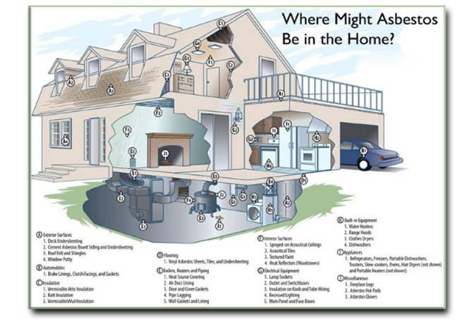 Asbestos House Illustration